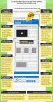 12 Wesentliche On-Page SEO Faktoren, die Suchmaschinen (und Besucher) lieben